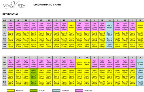 diagrammatic-chart