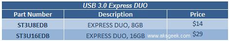 SuperTalent USB 3.0 Flash Drive Prices