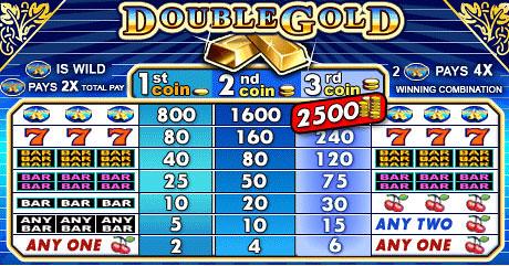 free Double Gold slot mini symbol