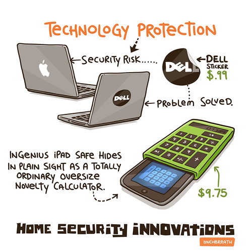 Home Security 5
