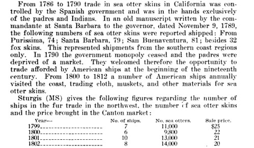 From California Fish and Game 1914