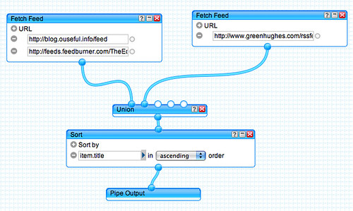 Yahoo Pipes Code Generator (Python): Pipe2Py – OUseful Info, the blog…