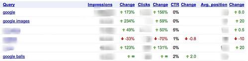 google query percent