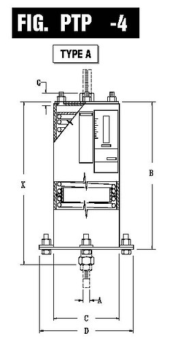 A-Type Variable Spring Supports with a Load Capacity of 596 lb.