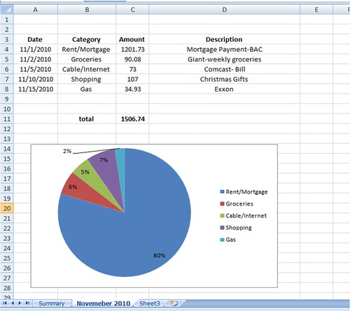 excel sheet with pie chart