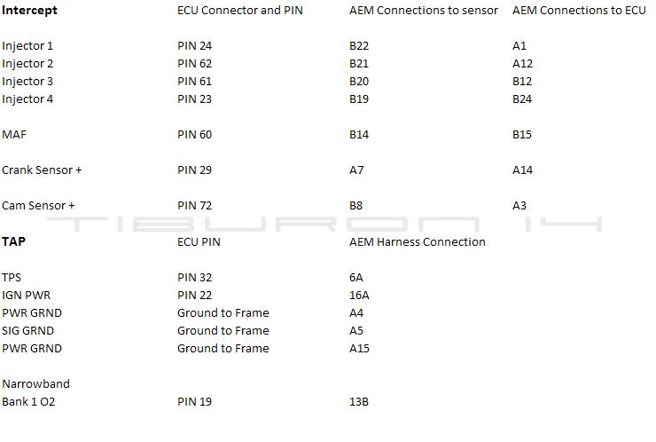 Aem Fic Wiring Guide For Both I4 V6 Engines New Tiburon Forum