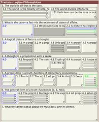 Tractatus Treemap