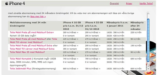 iPhone 3G och 3GS - Produkter och erbjudanden Mobilt - Telia.se