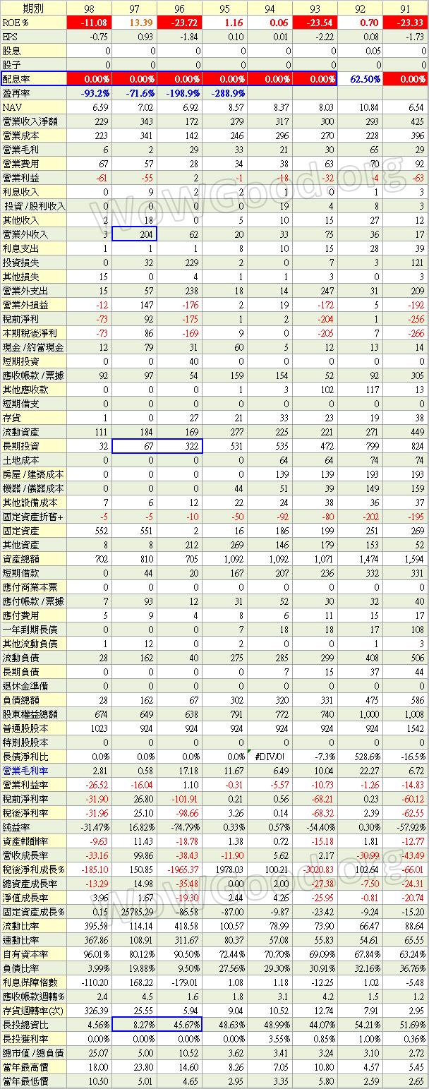 1516_川飛_年表_20101007