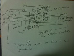 GraLL 1 level design