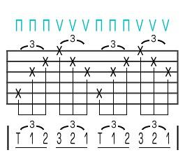 吉他指法 慢搖滾 Slow Rock