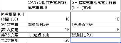 2010-09-03_152301