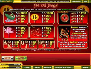 free Eastern Dragon slot mini symbol