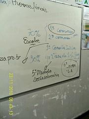 Detalhe do esboço das observações sobre Bullying (23/11/2010)