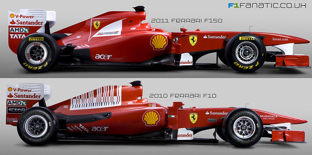 Ferrari F150 v F10 F1 Cars Side Coparison