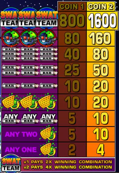 free S.W.A.T. Team slot mini symbol