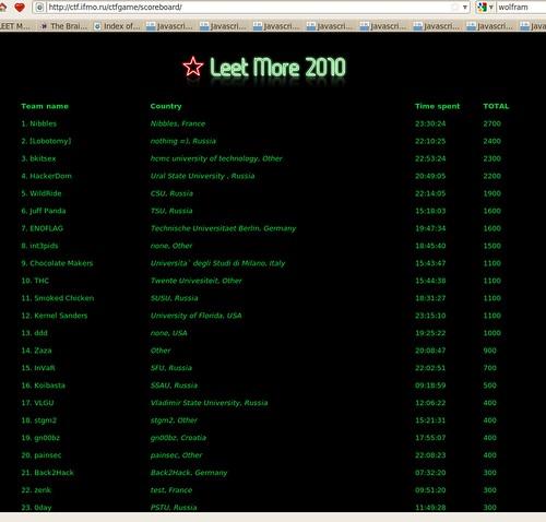 2012~Lee sang sup`s Note :: 'Web_Hacking' 카테고리의 글 목록