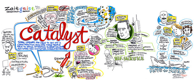 Google Zeitgeist 2010: Catalyst