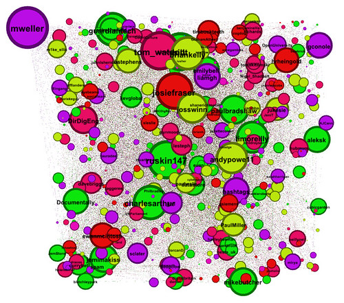 My Twitter friends, coloured by modularity class