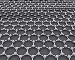 Model of graphene structure