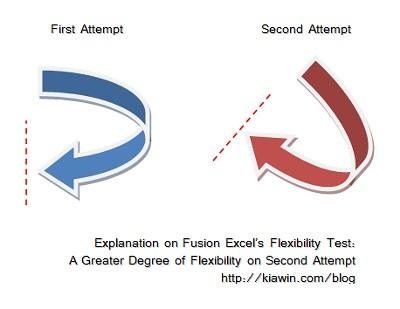 flexibility-explain1