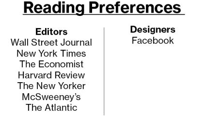 Reading Preferences
