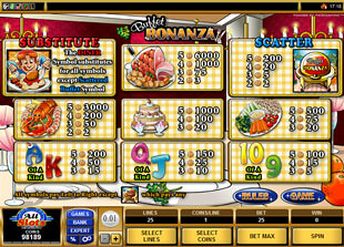 free Buffet Bonanza slot mini symbol