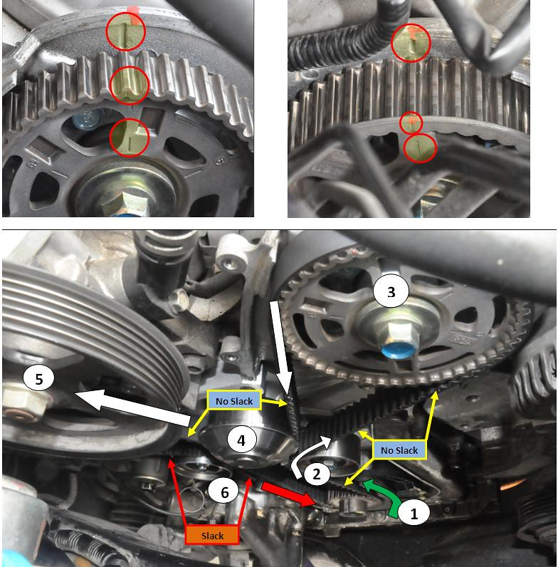How-To Timing Belt, Water Pump, & Spark Plugs