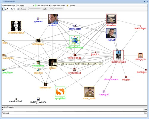 2010 - July - 26 - NodeXL - Twitter - #CAT10