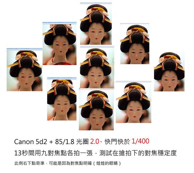 5d2+85mm對焦測試2