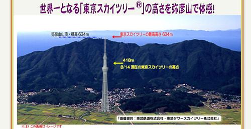 東京スカイツリー完成後の最高高さは弥彦山と同じ634m