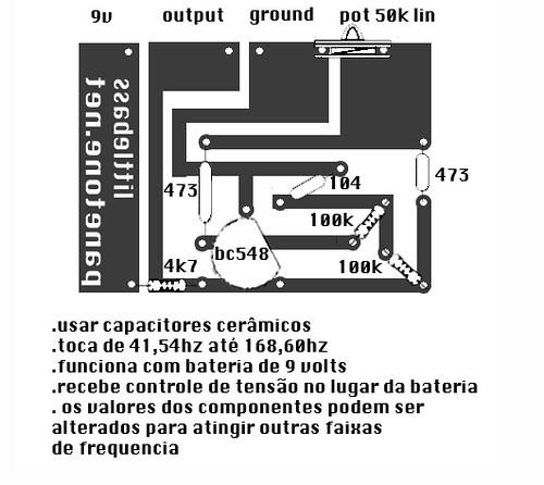 panetonebass