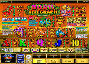free Bush Telegraph slot mini symbol