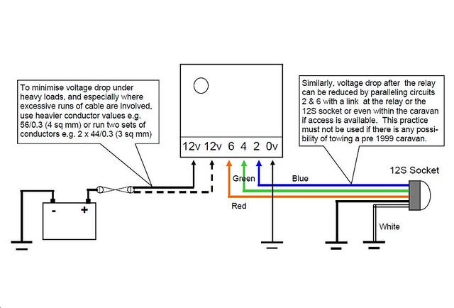 Towsure towbar wiring diagram wire center towbar electrics ukcampsite co uk caravan repairs servicing and rh ukcampsite co uk llandudno junction north asfbconference2016 Image collections