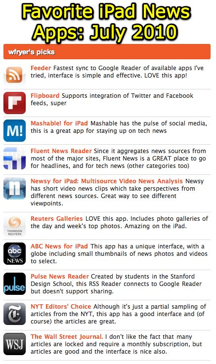 Favorite iPad News Apps July 2010 by wfryer | Appolicious ™ iPhone App Directory
