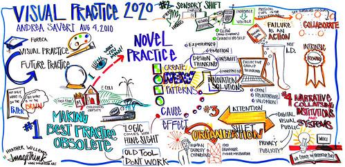 Keynote: Andrea Saveri (H. Willems)