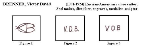 Monogram Victor David Brenner