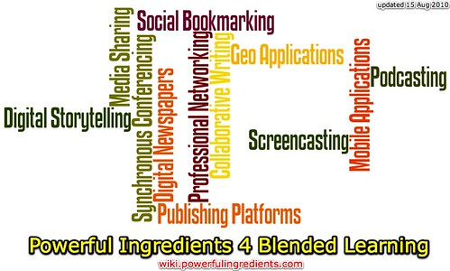 Wordle of Powerful Ingredients 4 Blended Learning