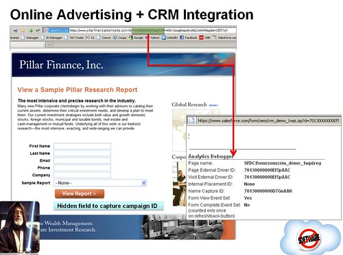Online advertising and CRM integration slide