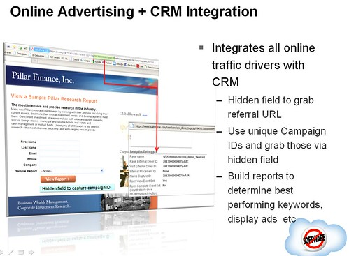 online advertising and CRM integration