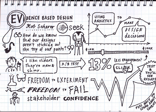 Evidence-based design (10-minute talk) « UX Australia 2010