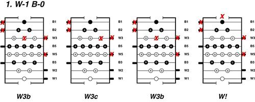 F D C Fc on Human Foosball Diagram