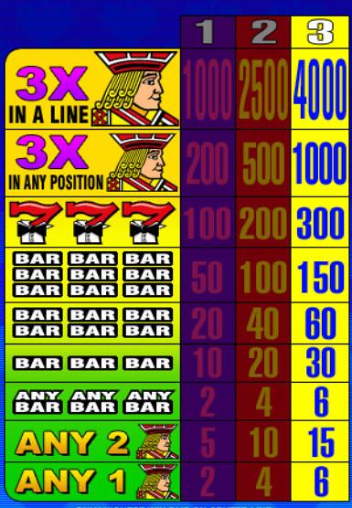 free Blackjack Bonanza slot mini symbol