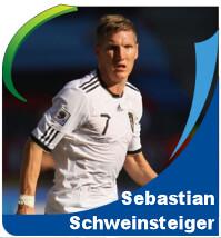 Pictures of Sebastian Schweinsteiger!
