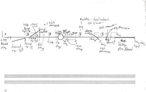 Cornelius Cardew's Treatise page 72 (working score)
