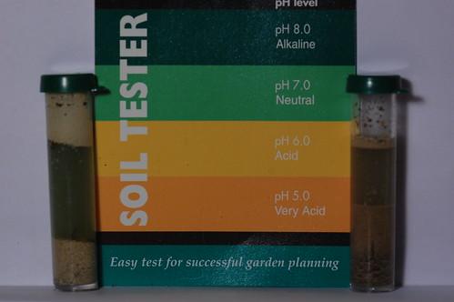 Soil Tested