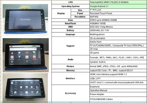 Adaptare 7 Zoll Android 2.1 Tablet