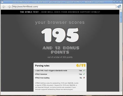 Score de html5test avec Webkit