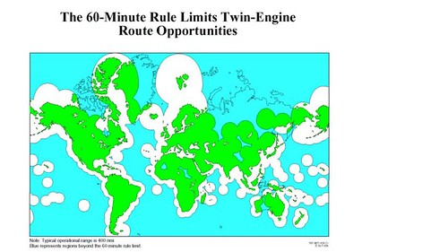 Extended-range Twin-engine Operational Performance Standards