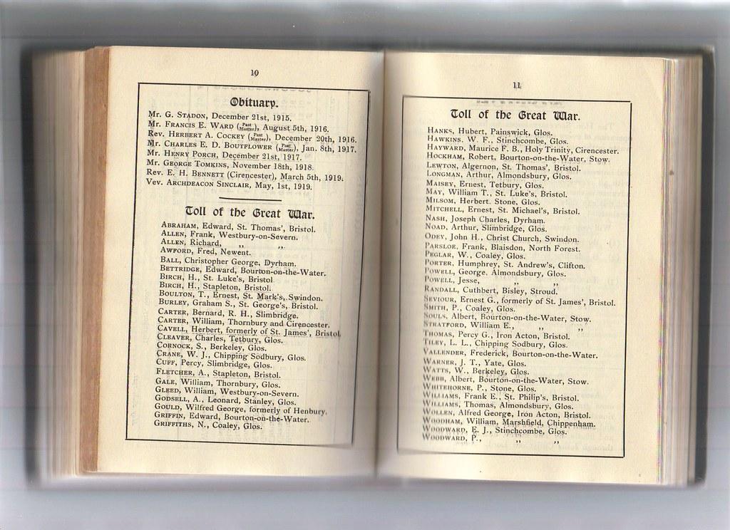 Report 1921